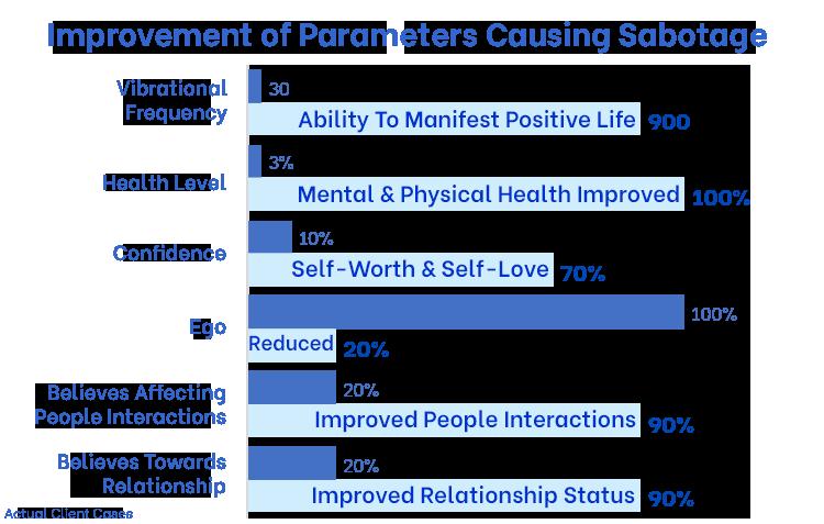 life-transforming-chart-ecr